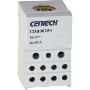Koblingsklemme CV2080702. 1x35-120mm2, 2x35mm2, 5x16mm2, 4x10mm2
